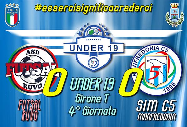 Futsal Ruvo vs SIM c5 manfredonia